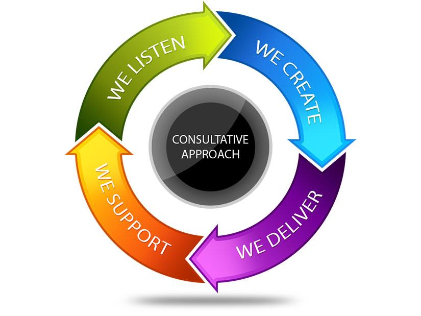 consultative-circle